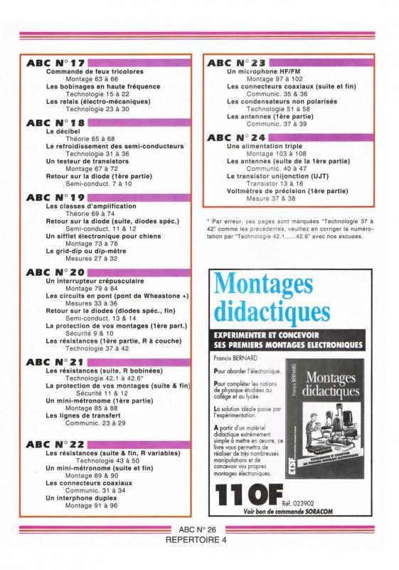 Articles parus 17 24